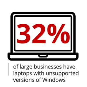 Unsupported Laptops
